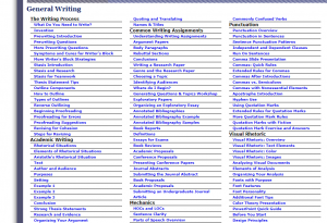 Purdue University Writing Lab
